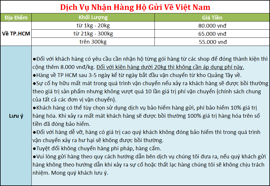 bang gia van chuyen trung quoc - vn